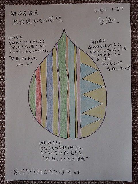 獅子座満月のKanaiプレートアート